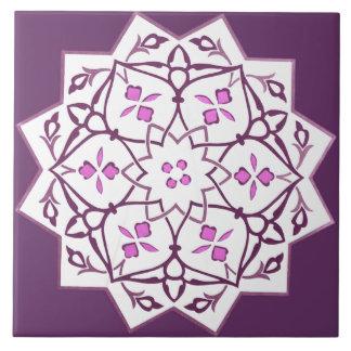 Teste padrão geométrico da forma da estrela do