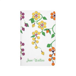 Teste padrão NO.2: Jornal personalizado flores de