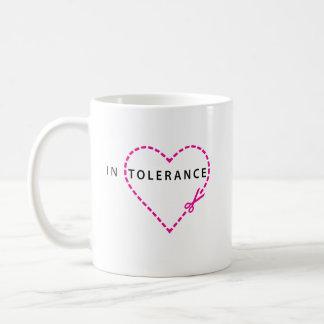Tolerância da caneca de Cofee