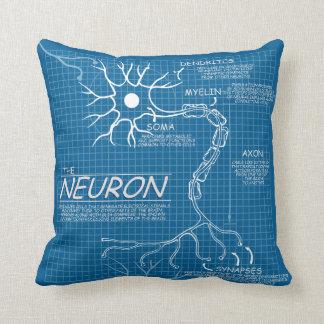 travesseiro do cérebro almofada
