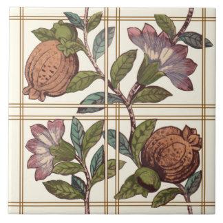 Treliça com o azulejo da fruta & do Victorian de