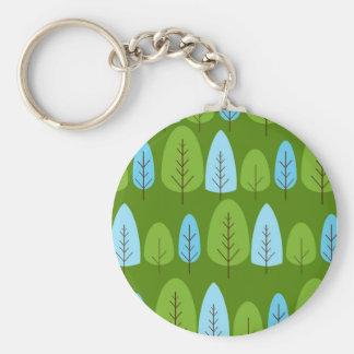 Turquesa e árvores verdes no verde chaveiro