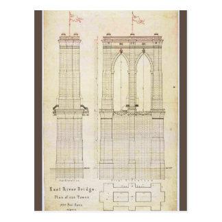 Vintage do modelo da arquitetura da ponte de cartão postal