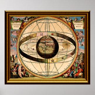 Zodiac-Map-1-W-Frame Pôster